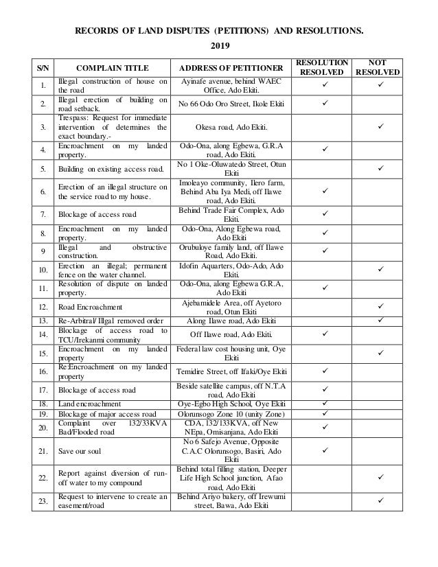 RECORDS OF LAND DISPUTES (PETITIONS) AND RESOLUTIONS. 2019 S/N COMPLAIN TITLE ADDRESS OF PETITIONER RESOLUTION RESOLVED NO...