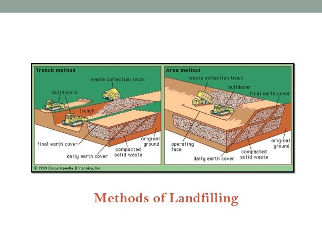 sanitary land filling process for solid Disposal of menstrual waste: trends, laws and  disposal of menstrual waste: trends, laws and solutions  disposal of municipal solid wastes land filling.