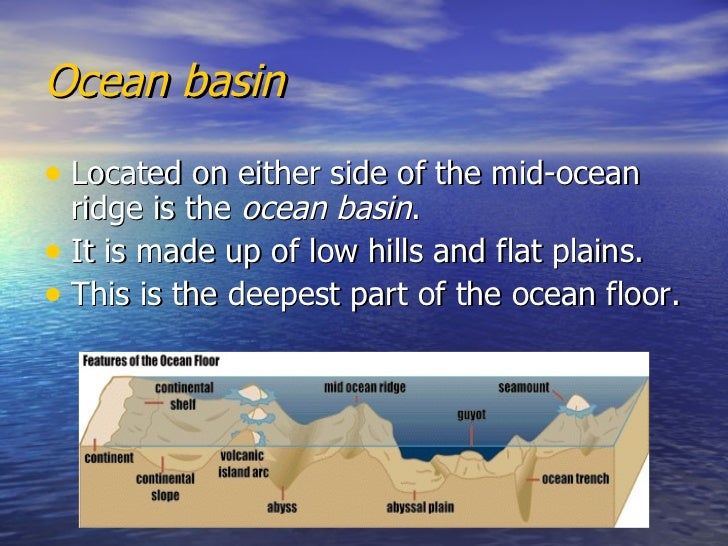 Landforms found on the ocean floor for What is the meaning of floor