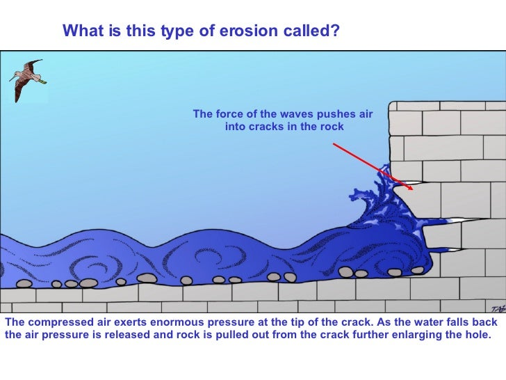 The force of the waves pushes air into cracks in the rock The compressed air exerts enormous pressure at the tip of the cr...