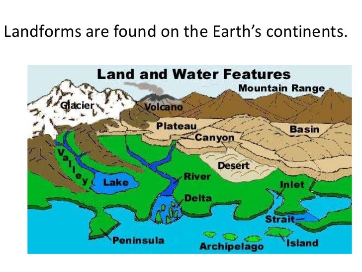 Landformsthis land is our land Teach – Landforms and Bodies of Water Worksheet