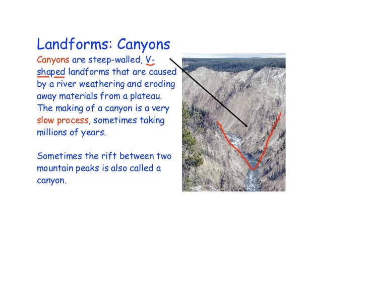 How Erosion Can Shape Landforms Manual Guide