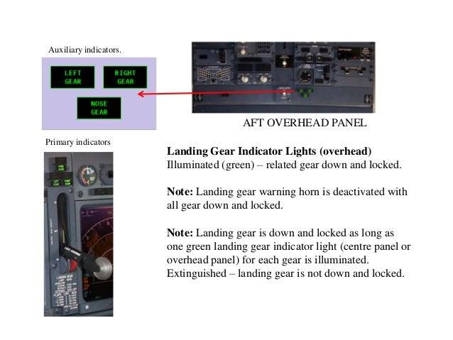 b737 ng landing gear rh slideshare net Boeing 747 Landing Gear Aircraft Landing Gear Systems