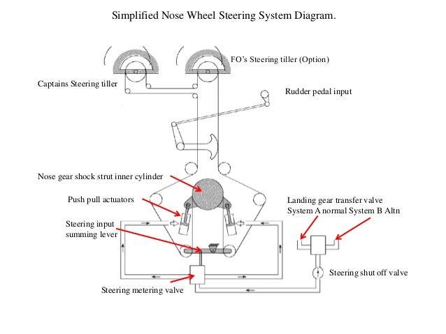 5th wheel wire diagram  | 736 x 568