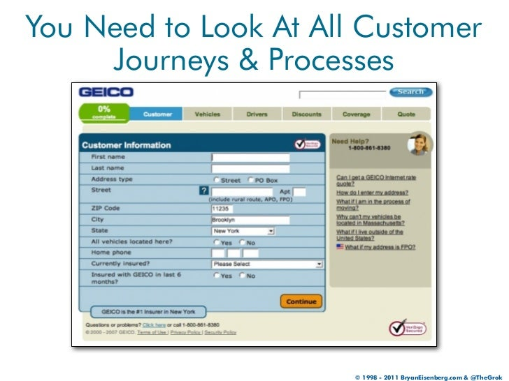 You Need to Look At All Customer     Journeys & Processes                       © 1998 - 2011 BryanEisenberg.com & @TheGrok