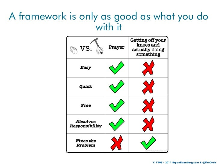 A framework is only as good as what you do                   with it                              © 1998 - 2011 BryanEisen...