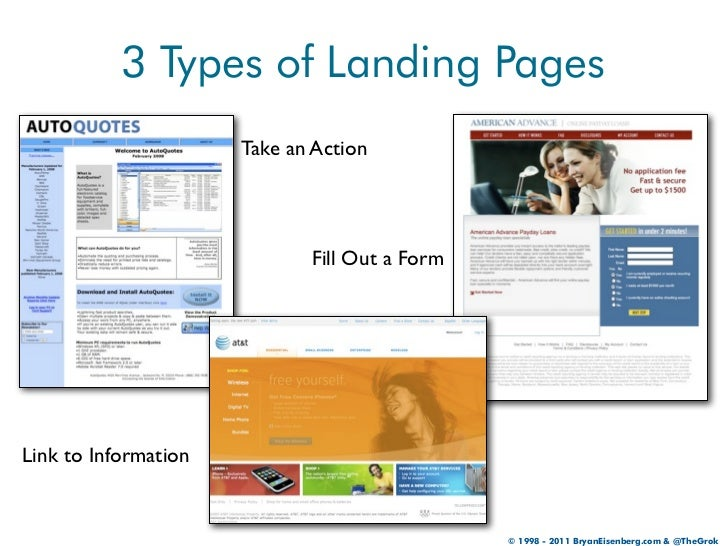 3 Types of Landing Pages                      Take an Action                             Fill Out a FormLink to Informatio...
