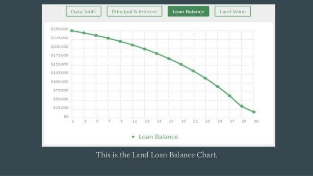 Mtg Lands Calculator - 0425