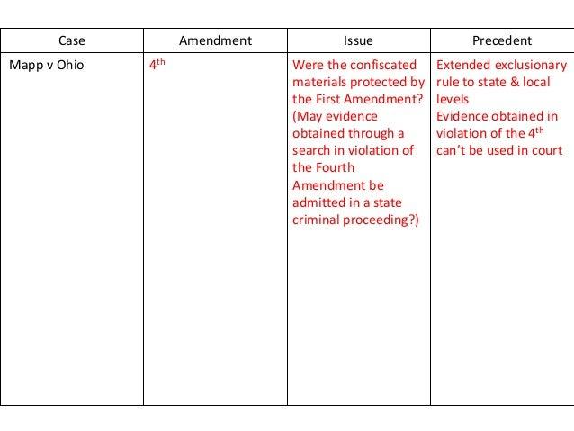 Case Amendment