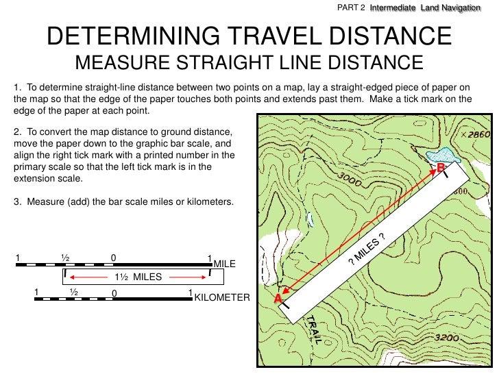 Straight Line Distance Map Land navigation part 2 Straight Line Distance Map