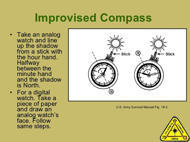map and compass navigation pdf