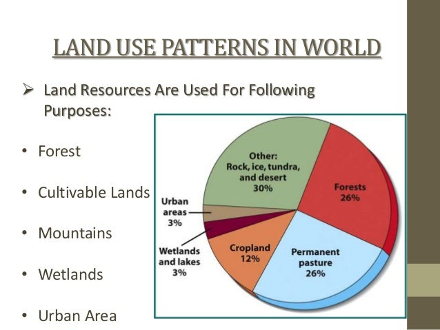 Land Resources Forest And Minerals Amp Biodiversity
