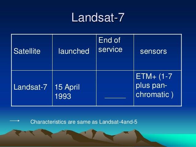 Introduction to Landsat