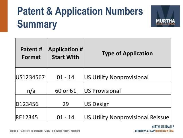 patent number format patent application number format - Erkal.jonathandedecker.com