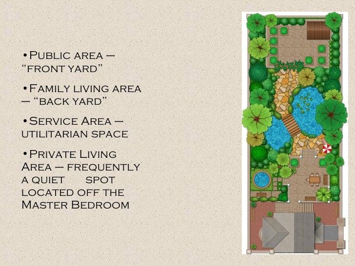 "<ul><li>Public area – ""front yard"" </li></ul><ul><li>Family living area – ""back yard"" </li></ul><ul><li>Service Area – uti..."