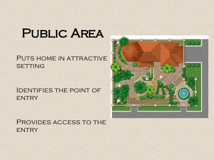 Public Area Puts home in attractive setting Identifies the point of entry Provides access to the entry