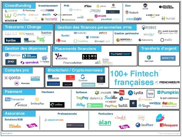 * Hors banques en ligne Crowdfunding Investissement Prêt Don Trésorerie / Change Gestion des finances personnelles (PFM) Ge...