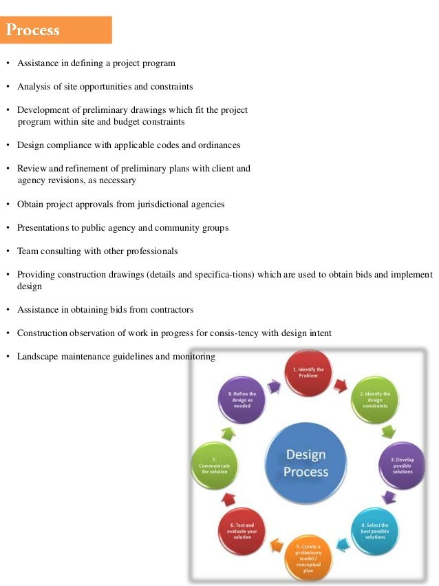 Landscape architect role, process and procedure in completing projects