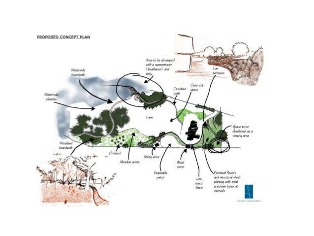 landscape architecture concept diagram circuit connection diagram