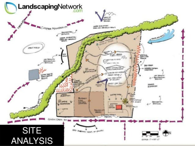 Landscape Architecture Drawings landscape architecture drawings presentation