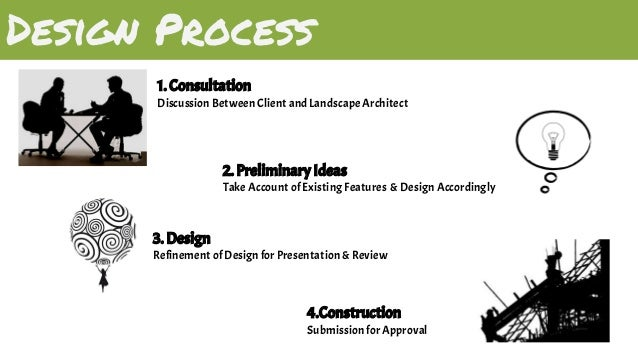 design process steps landscape architecture beatiful