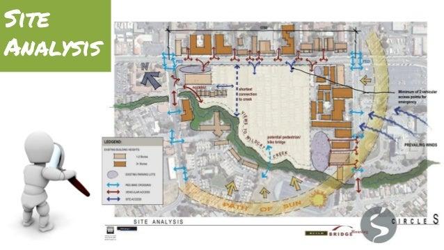 Landscape Design Site Analysis Diagrams Online Schematic Diagram