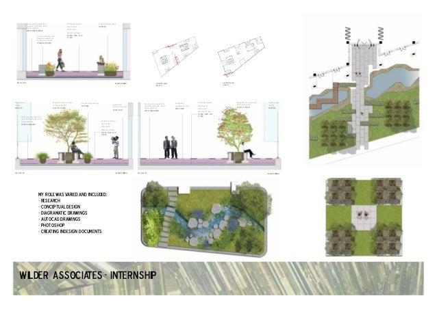 how to make landscape architecture portfolio