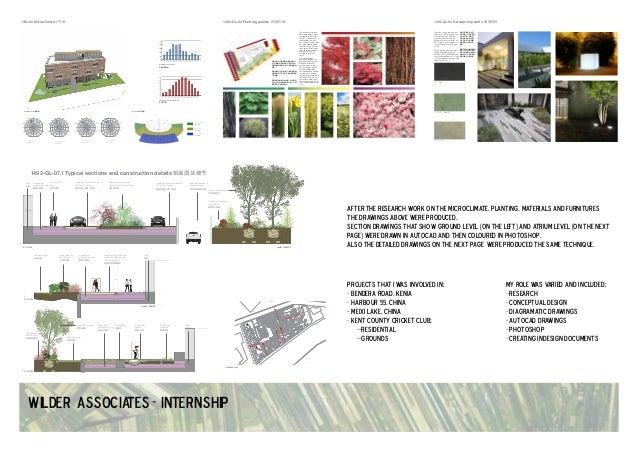 Landscape architecture portfolio barbara pyda for Architecture portfolio dimensions