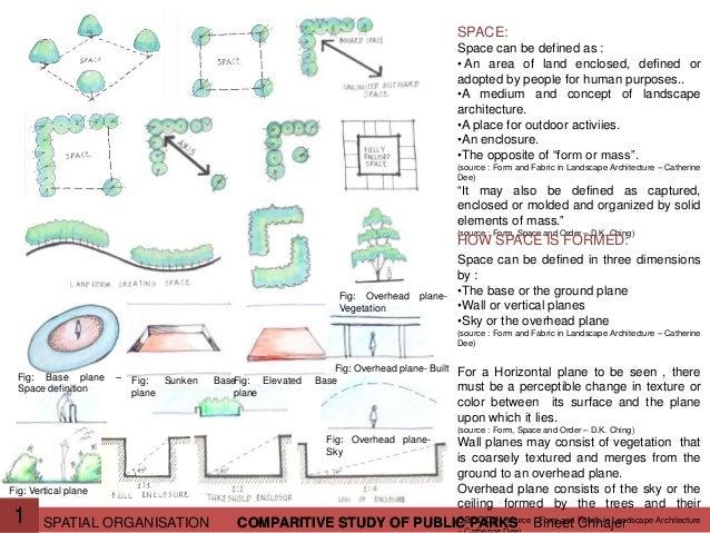 Landscape Architecture Details Pdf