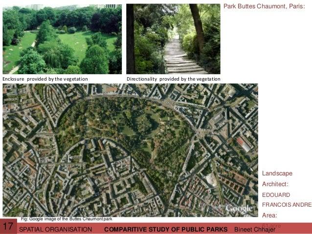 spatial organization in architecture pdf