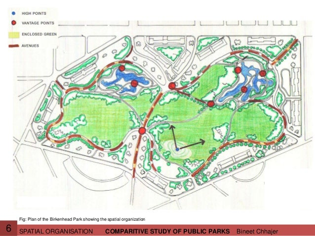 SPATIAL ORGANISATION Bineet ChhajerCOMPARITIVE STUDY OF PUBLIC PARKS5 100 Metres N 6