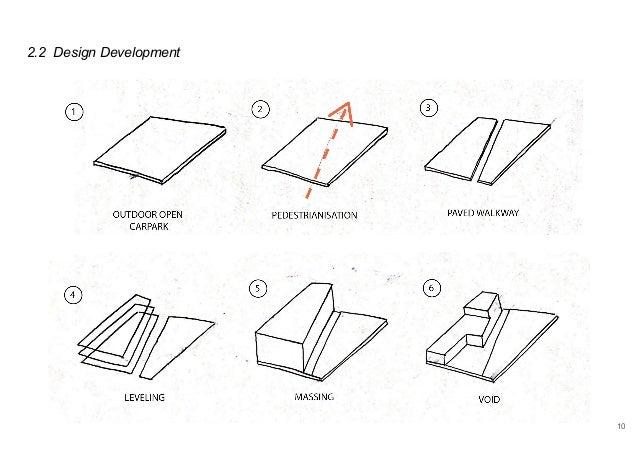 landscape design project