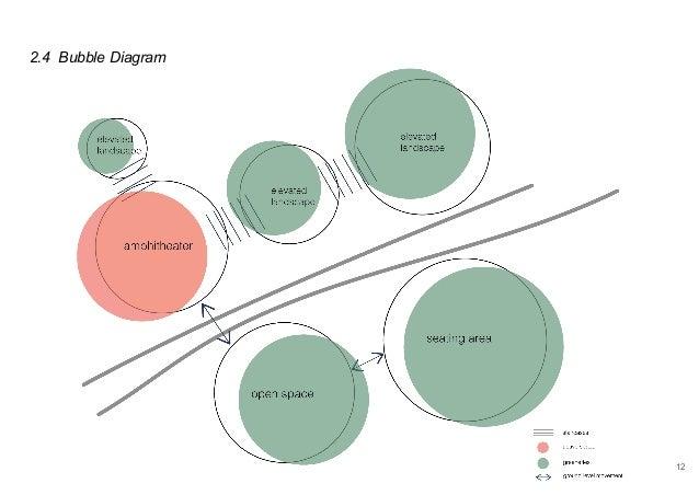 2 4 bubble diagram 12