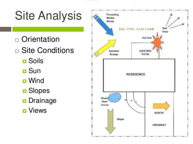 Landscape design for homeowners - Building orientation to optimize sun exposure ...