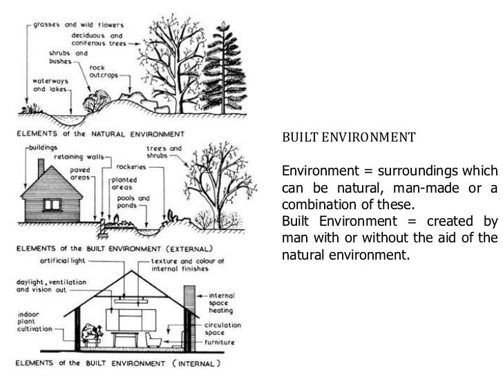 ENVIRONMENTAL CONSIDERATIONS• Planning requirements.• Building Regulations.• Land restrictions by vendor or  lesser.• Avai...