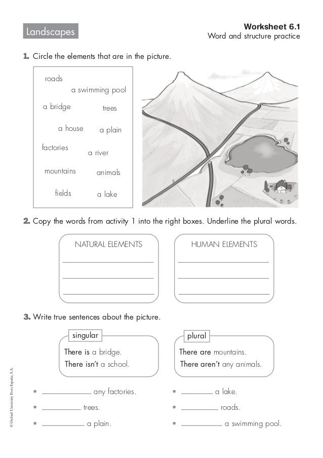 Landscapes worksheet 6.1