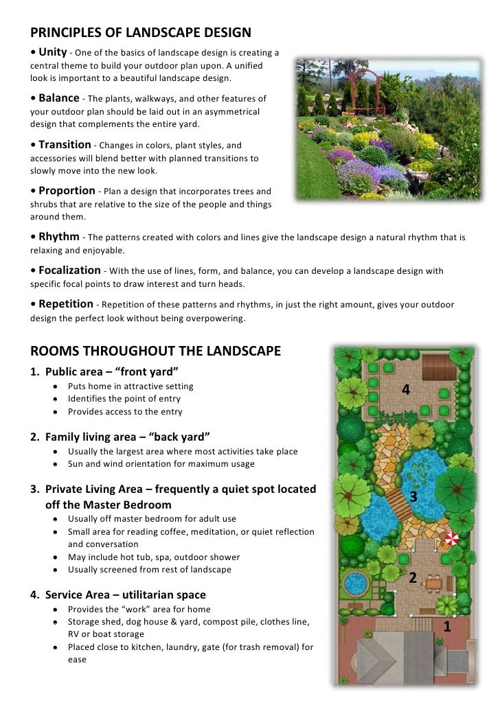 scale In Landscape Design 28 Images Understand Your