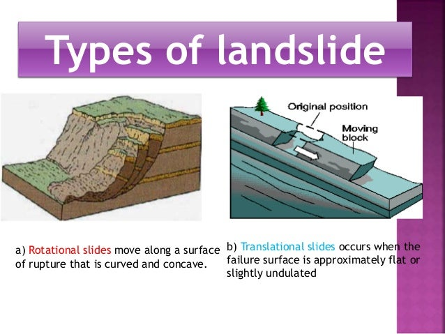 Types of landslide  a) Rotational slides move along a surface  of rupture that is curved and concave.  b) Translational sl...