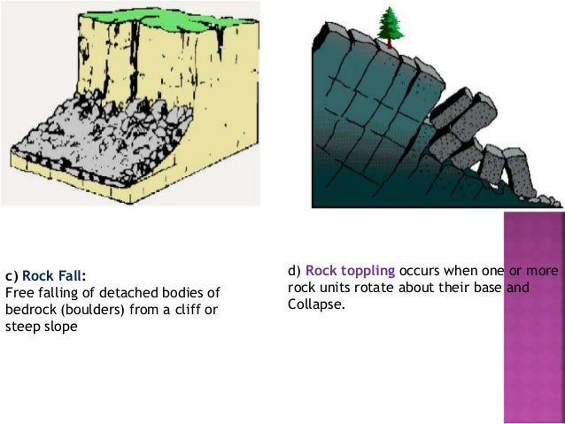c) Rock Fall:  Free falling of detached bodies of  bedrock (boulders) from a cliff or  steep slope  d) Rock toppling occur...