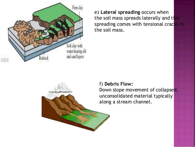 e) Lateral spreading occurs when  the soil mass spreads laterally and this  spreading comes with tensional cracks in  the ...