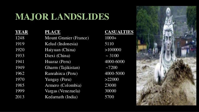 MAJOR LANDSLIDES YEAR PLACE CASUALTIES 1248 Mount Granier (France) 1000+ 1919 Kelud (Indonesia) 5110 1920 Haiyuan (China) ...
