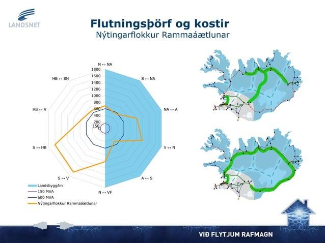 Flutningsþörf og kostir Nýtingarflokkur Rammaáætlunar N ↔ NA S ↔ NA NA ↔ A V ↔ N A ↔ S N ↔ VF S ↔ V S ↔ HB HB ↔ V HB ↔ SN ...
