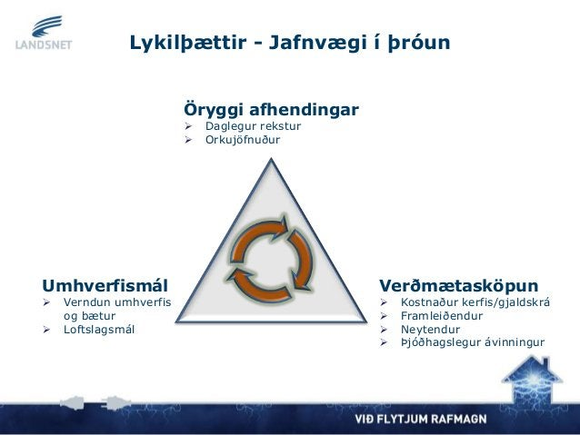 Lykilþættir - Jafnvægi í þróun Umhverfismál  Verndun umhverfis og bætur  Loftslagsmál Öryggi afhendingar  Daglegur reks...