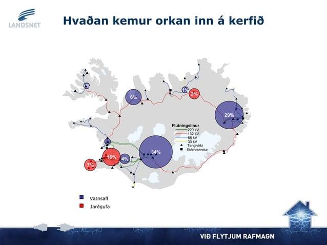 220 kV 132 kV Flutningslínur Stórnotendur Tengivirki 66 kV 33 kV Hvaðan kemur orkan inn á kerfið 34% 6% 7% 1% 2% 4% 1% 16%...