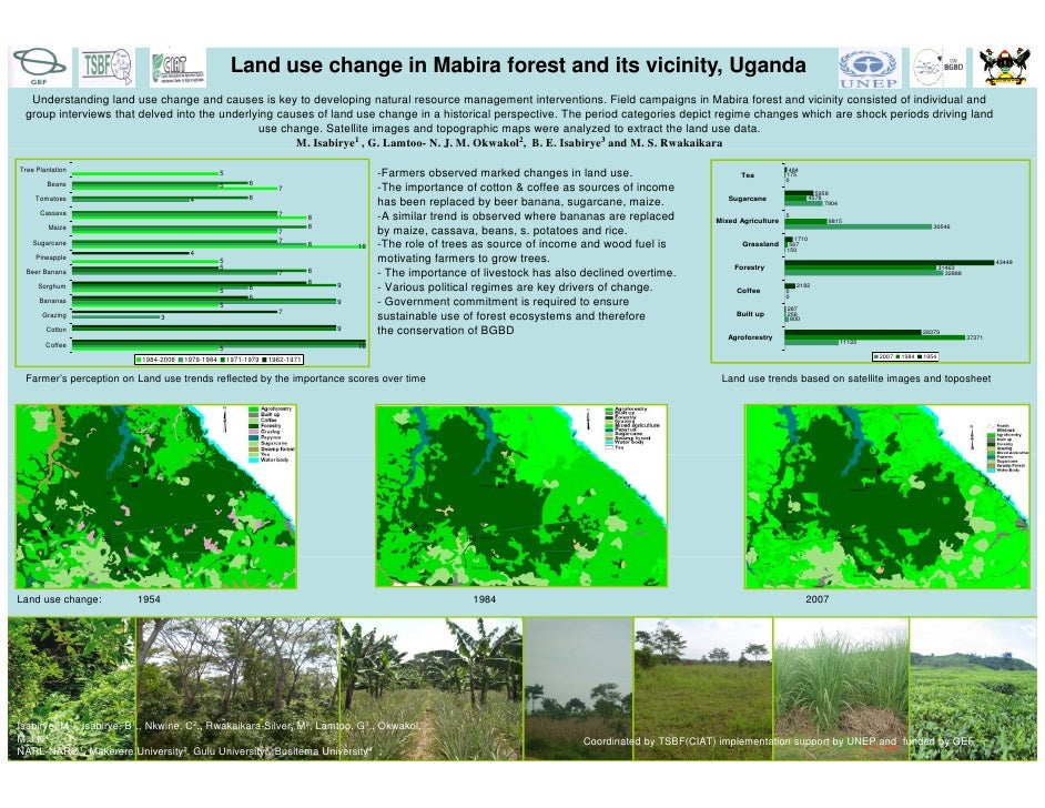 Land use change in mabira forest and its vicinity, uganda