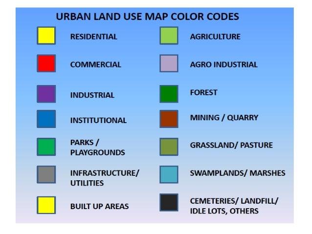 land cover definition pdf