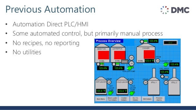 Auto Code Generation and Rapid Brewery/Distillery Automation