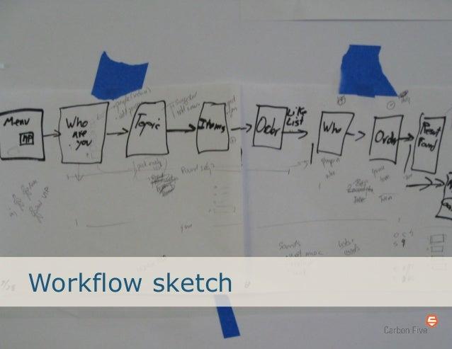 Workflow sketch