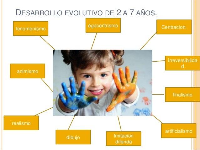 WEB-GRAFÍA. http://www.pedregal.org/psicologia/nicolasp/estadios.php3 http://www.slideshare.net/CarlaCamacho/la-neurocie...