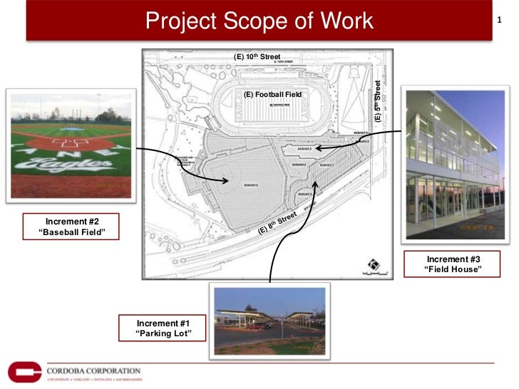 Project Scope of Work                                                  1                                   (E) 10th Street...